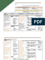Planificación 2° básico Lenguaje, marzo 2021
