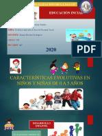 Caracteristicas Del Desarrollo de Los Niños de 0 a 5 Años