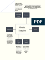 mapa conceptual gestion