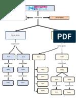 Mapa Conceptual Plantilla 01