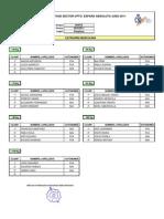 Resultados Sector Norte Absoluto 20-02-11