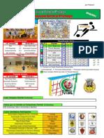 Resultados da 14ª Jornada do Campeonato Distrital da AF Portalegre em Futsal
