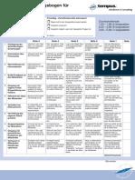 Leistungsbeurteilungsbogen_Vorgesetzte