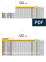 Clasificacion CKRC 2021 a Gp2