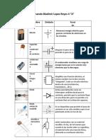 componentes electricos basicos