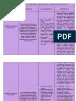 DERECHO LABORAL COLECTIVO VS DERECHO LABORAL INDIVIDUAL