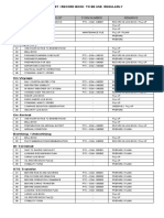 CHECKLIST - LOG BOOK TO BE USE REGULARLY