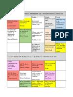 Lista de discplinas_HORÀRIO_2020.3