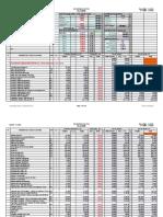 BTP - Achats Matériaux, Locations