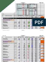BTP - VRD, Réseaux, Adduction, Épuration