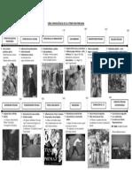 84593185-Cronologia-de-La-Literatura-Peruana