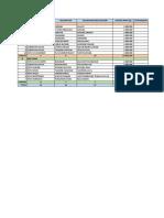Lokasi dan Alokasi BPM 2020