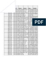 Daftar-Alamat-Perguruan-Tinggi-Kopwil VII