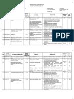 Kisi-kisi US Produktif RPL