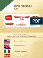 GA_les_differentes_formes_de_rest-5