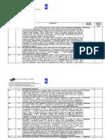 UFF-Edital-101-2015-RespostaRecurso-ParteI-Nivel-E