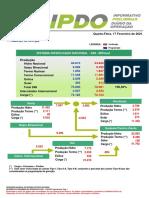 IPDO-17-02-2021