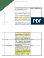UFF-Edital-216-2018-RespostasRecurso-BibliotecarioDocumentalista