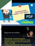 1.5 La Comunicaciòn Verbal, No Verbal