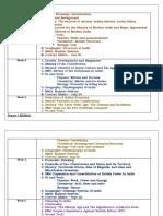 Online Class cum Mock Test Schedule 2021 (Perfect Destination)-converted
