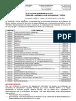 MURCIA - convocatoria interinos01-02-11
