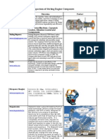 COMPARING STIRLING ENGINE COMPANIES