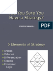 Are you sure you have a strategy