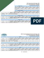 Resultados Provas Locais Apuramento TAD CRAD 2011 Sao Miguel OLD