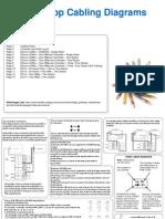 NetApp Cabling Diagrams (PDF) v2.3