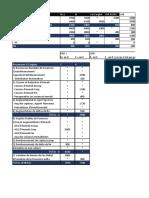 Le Tableau de Financement (2éme Cas)