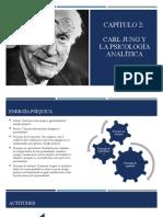 Capítulo 2 - Carl Jung y la psicología analítica