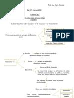 Derecho según las Teorias criticas Argentina _ Eje nro 1 (2)