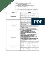 Rúbrica Ensayo de SDP 23 03 2020