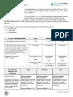 Utah COVID-19 transmission index