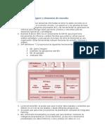 SAP BEx Query Designer y elementos de consulta
