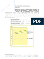 Estadisticas Socioeconomicas de Chile