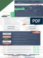 infografico-vendas-teorias-praticas-exact-sales-agendor