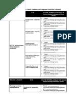 Tabel Penyusunan Teknik