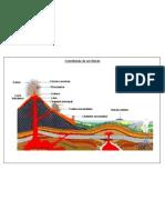 Acetato - Constituição de um Vulcão