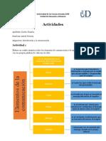 A1.Davila.astrid.introducción07