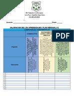 Valoracion de Los Aprendizajes Plan Mensual # 2 (1)