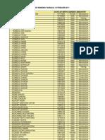 Daftar Sending Tanggal 16 Febuari 2011