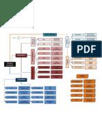 Financial Statement Analysis FIN658