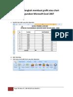 Langkah-Langkah Membuat Grafik Menggunakan Microsoft Word 2007