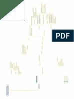 Mappa Tecnologia dei materiali
