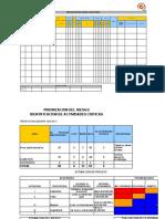 HSE-F-12 Identificación de peligros, Valoracion y control de riesgos OBSOLETO 5