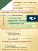 Presentasi-Sistem-Akuntansi-ch-2-Metodologi-Pengembangan-Sistem-Akuntansi