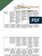 Rúbrica de evaluación  Bloque 1 2o. semestre