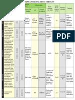 clasificacion de areas 87