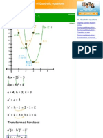 Transformations of Quadratic equations